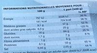 Mac & Cheese au Jambon - Nutrition facts