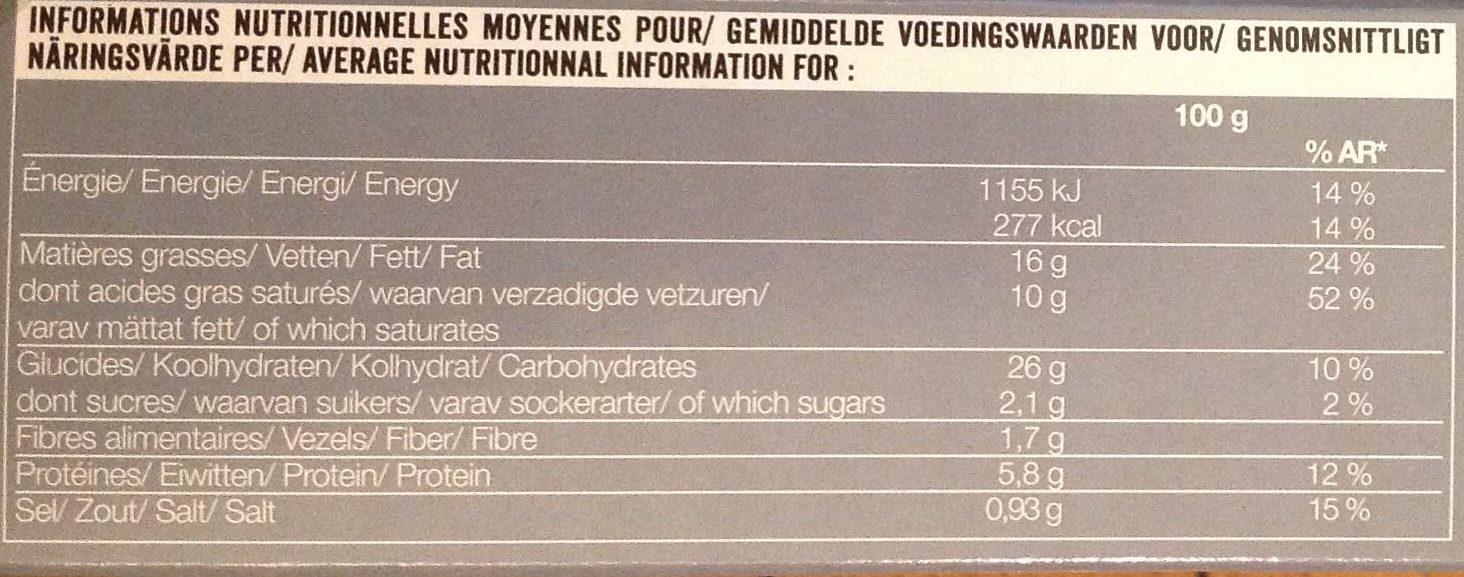 30 Mini-Feuilletés Saveur du Soleil - Nutrition facts