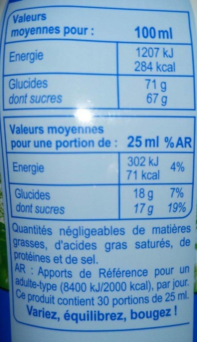 Sirop de menthe - Valori nutrizionali - fr