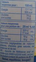 Sirop de citron à diluer - Nutrition facts