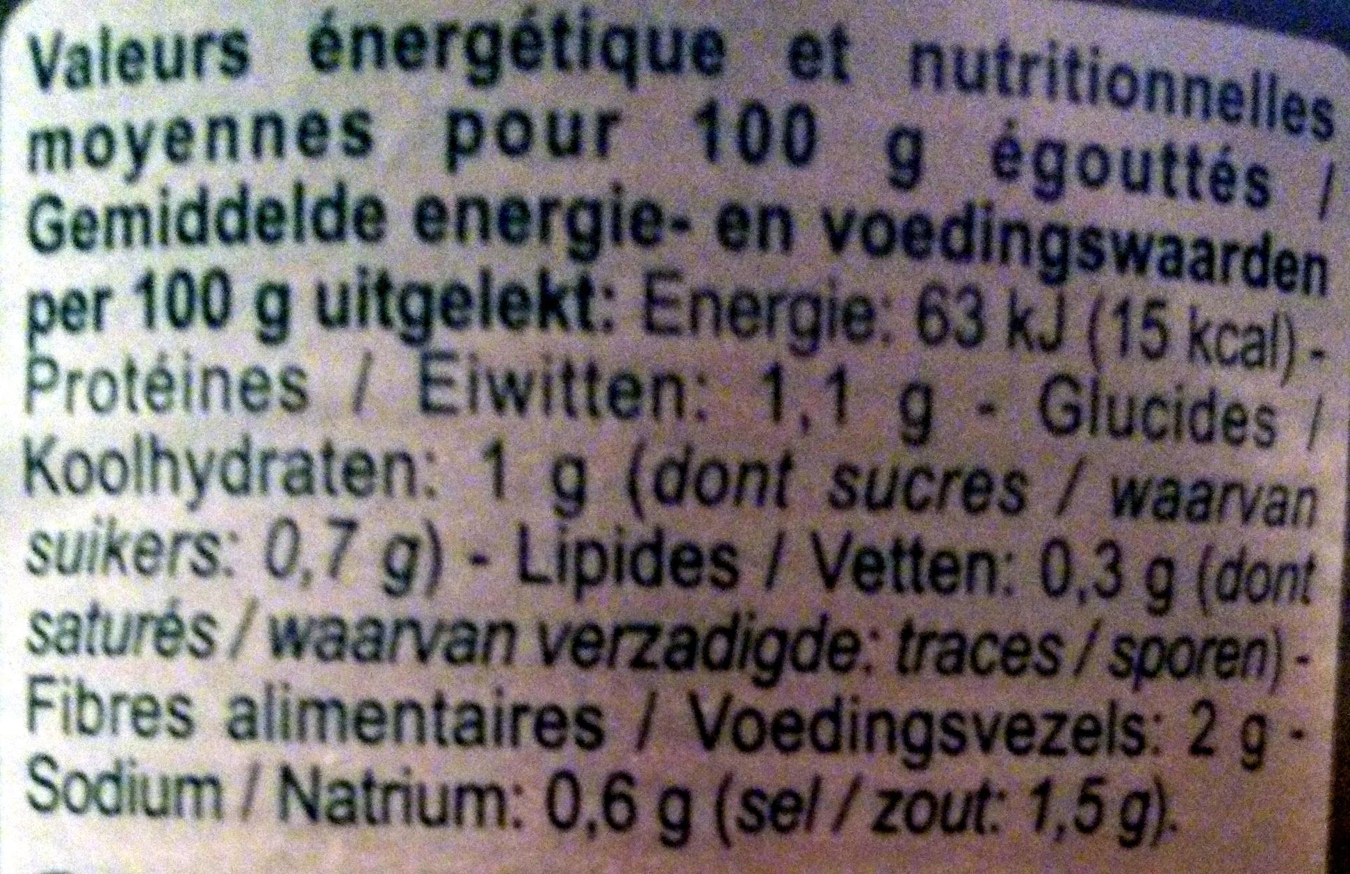 Cornichons (Très Fins) - Nutrition facts - fr