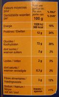 Couscous, Grain Moyen - Nutrition facts