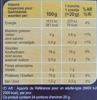 Pain grillé, grandes tranches généreuses - Nutrition facts
