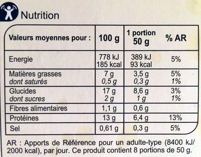 8 Tranches panées Colin d'Alaska - Valori nutrizionali - fr