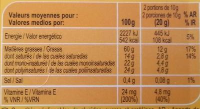 Margarina tres cuartos girasol para untar y cocinar - Informació nutricional