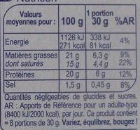Camembert (21 % MG) Onctueux & Crémeux - Informations nutritionnelles