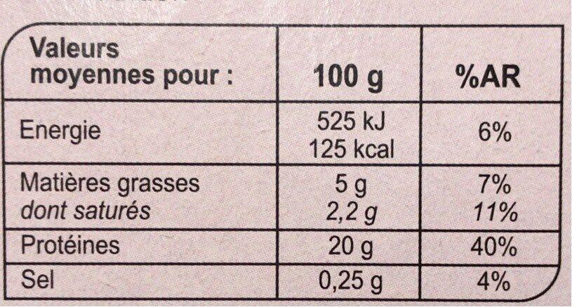 Steacks hachés le Pur Boeuf - Informations nutritionnelles - fr