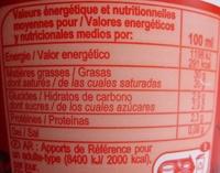 Crème fraîche épaisse Entière - Informations nutritionnelles
