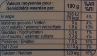 Fromage Blanc Nature - Nutrition facts