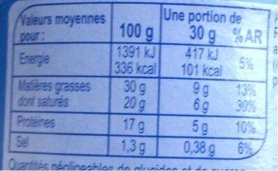 Cœur Complice - Nutrition facts - fr