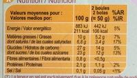 Crème glacée à la menthe avec des copeaux de chocolat noir en inclusions - Informations nutritionnelles - fr