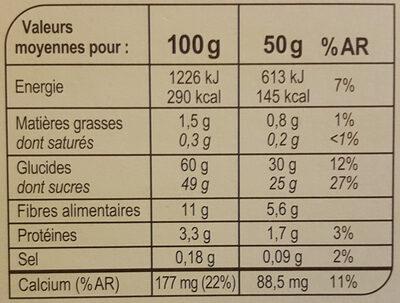 Figues de Montagne - Nutrition facts
