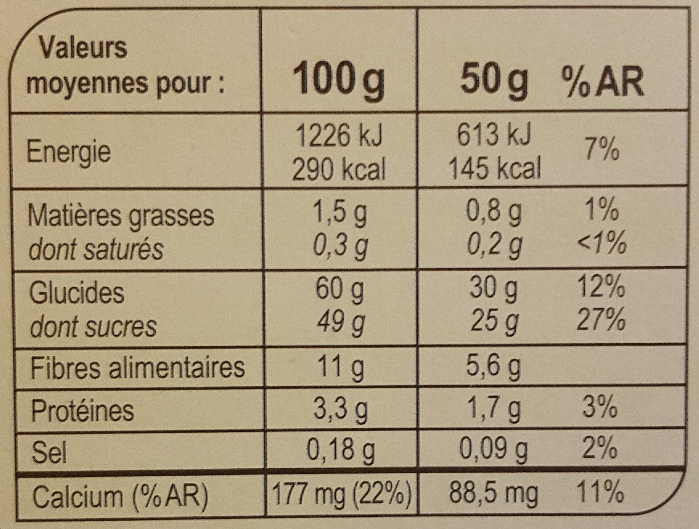 Figues de Montagne - Nutrition facts - fr