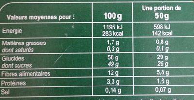 Figues de Montagne - Informations nutritionnelles