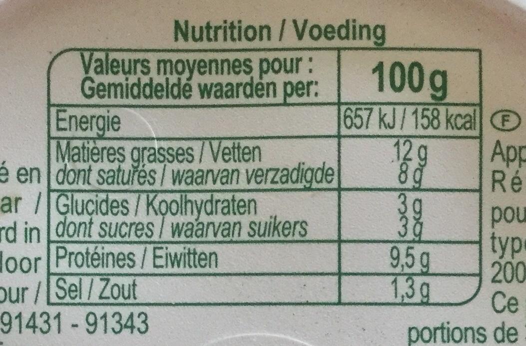 Fromage de chèvre - Informations nutritionnelles