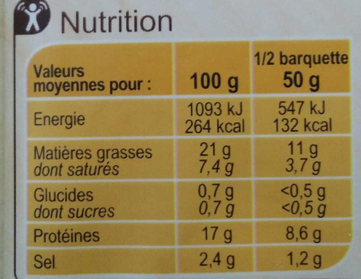 Lardons  Fumés - Nutrition facts - fr