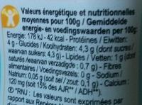 Yogur natural - Información nutricional