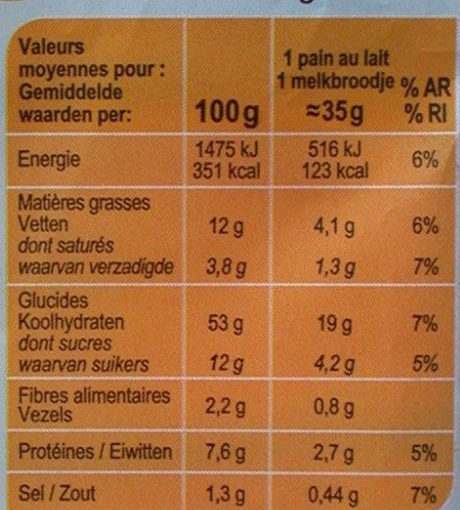 Pains au lait (x 10) - Nutrition facts - fr