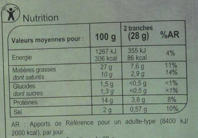 Mortadelle pistachée - Nutrition facts