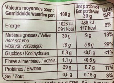 Emmental français râpé au lait cru - Valori nutrizionali - fr
