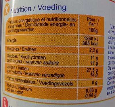 Crème sucrée sous pression Carrefour - Informations nutritionnelles
