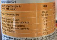 Crème légère fouettée sous pression - Voedigswaarden