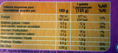 Galettes au Sarrasin, Jambon Emmental - Informations nutritionnelles