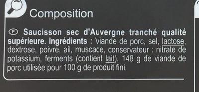Saucisson sec d'Auvergne - Ingrédients