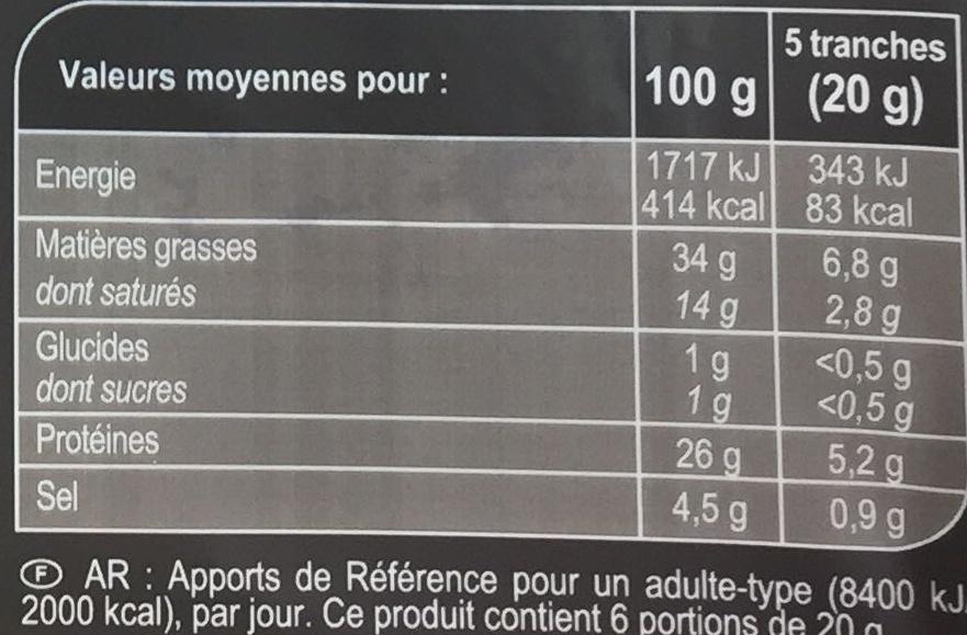 Saucisson sec d'Auvergne - Informations nutritionnelles