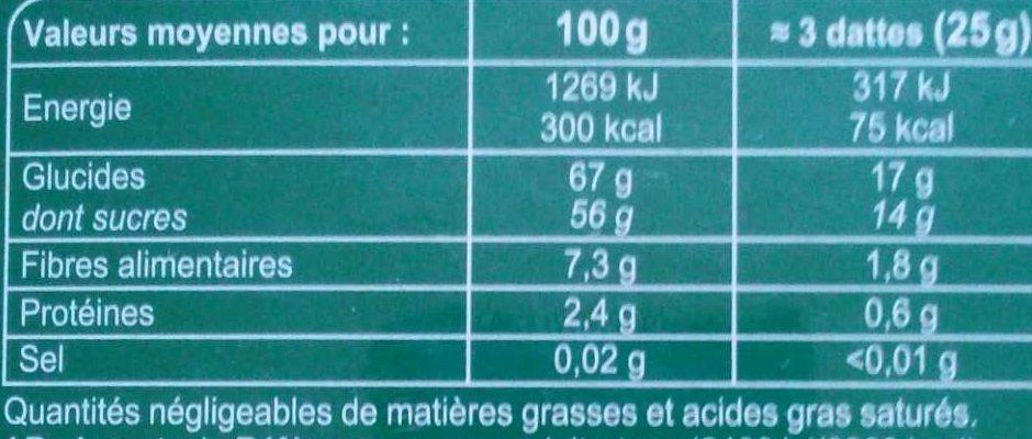 Dattes dénoyautées - Informations nutritionnelles - fr