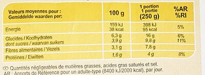 Mélange de légumes pour soupe - Nutrition facts
