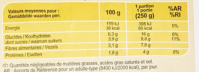 Mélange de légumes pour soupe - Informations nutritionnelles - fr