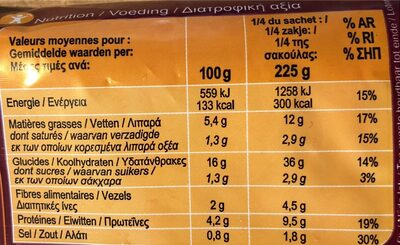 Poêlée campagnarde - Nutrition facts