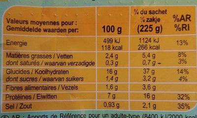 Riz, poulet et champignons noirs - Informations nutritionnelles - fr