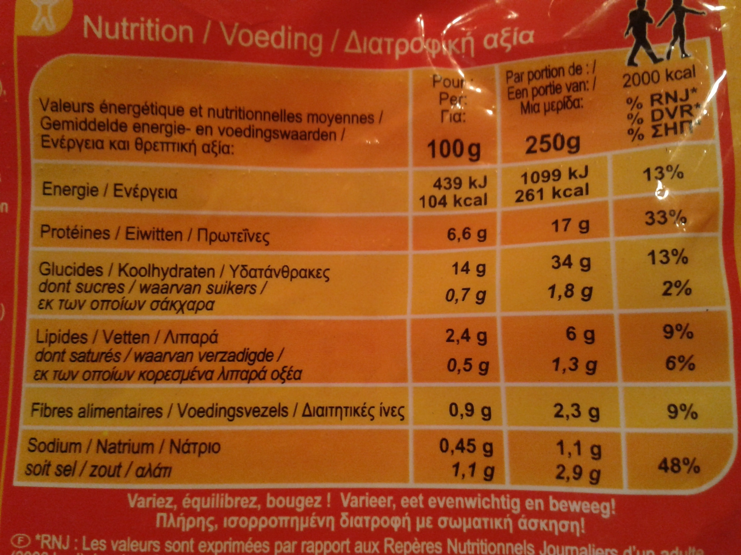Paella Valenciana - Informations nutritionnelles