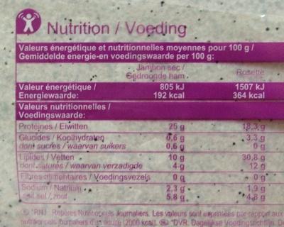 Assortiment Jambon sec, Rosette, Bacon - Informations nutritionnelles - fr