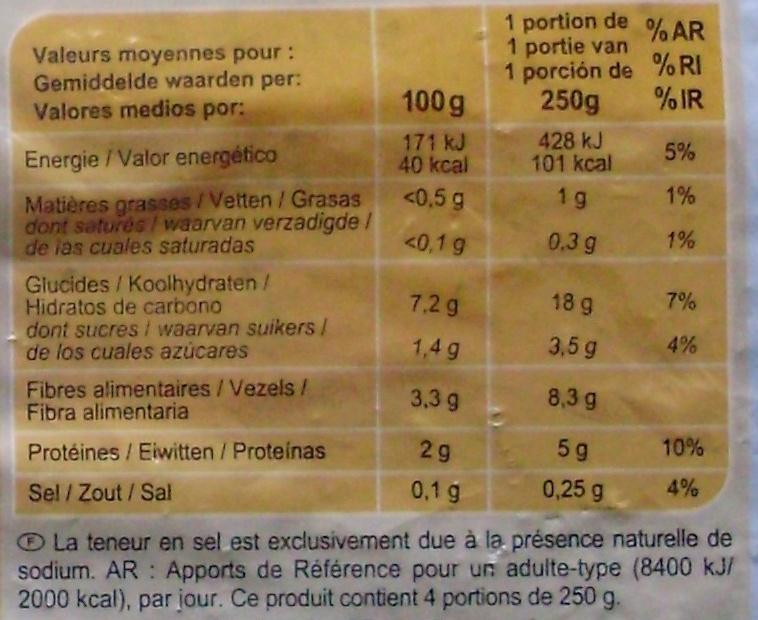 Brocolis En fleurettes - Información nutricional - fr