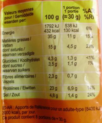 Chorizo origine Espagne (Fort) 2,07€ - Voedingswaarden