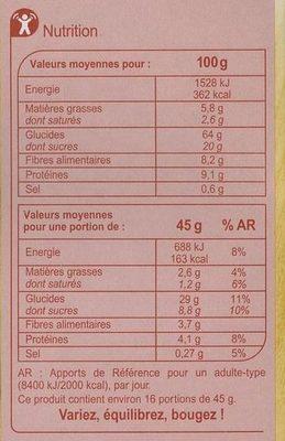 Muesli Floconneux - Informations nutritionnelles - fr
