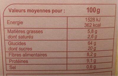 Muesli floconneux - Informations nutritionnelles