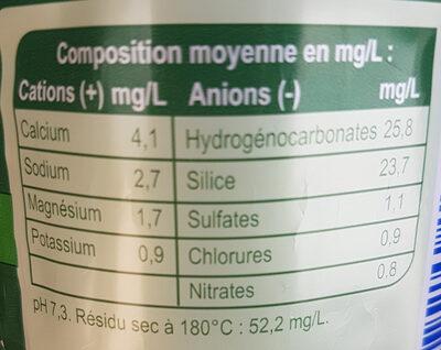 Eau d'Auvergne - Ingredientes - fr