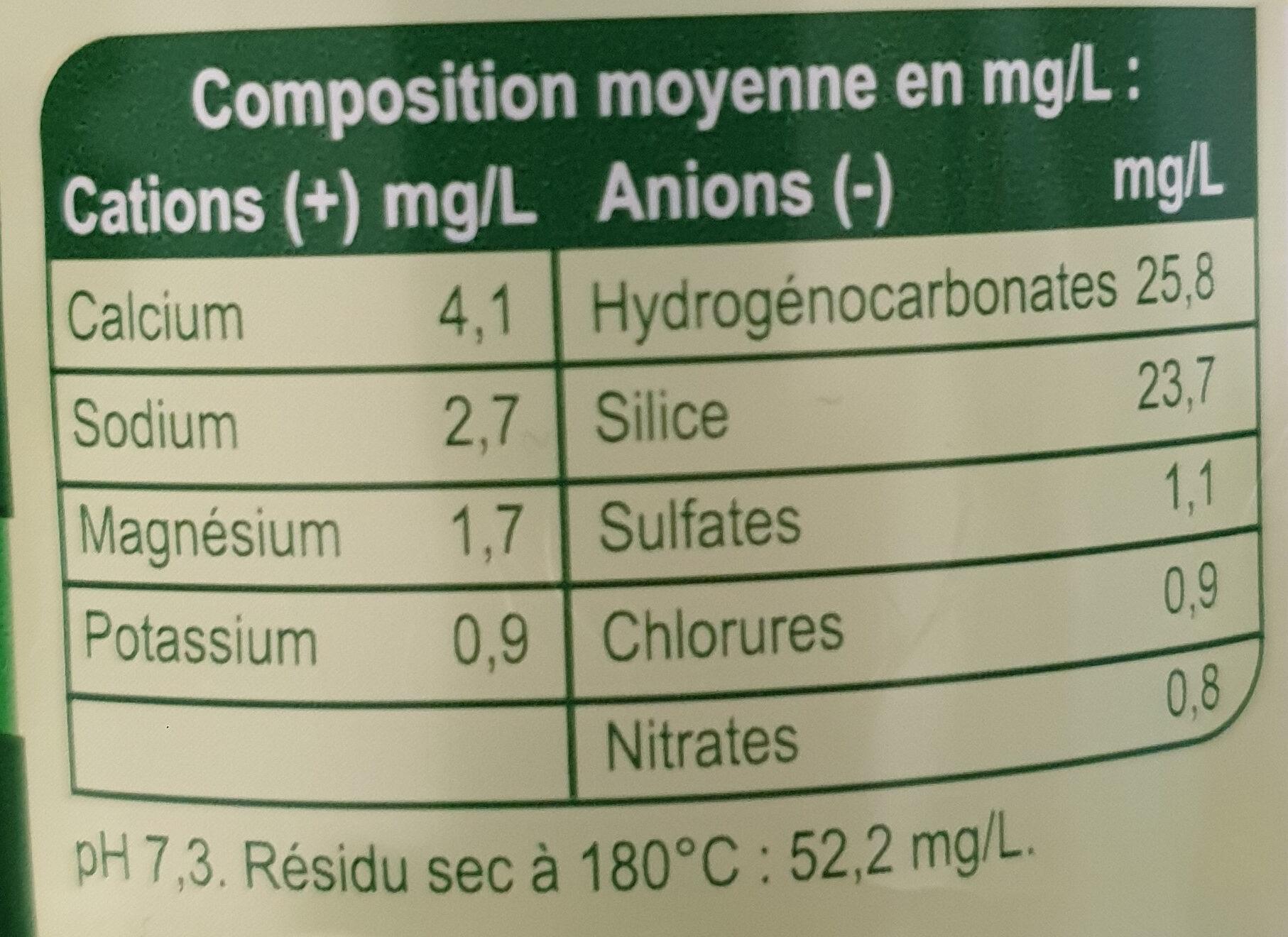 Eau d'Auvergne - Informação nutricional - fr