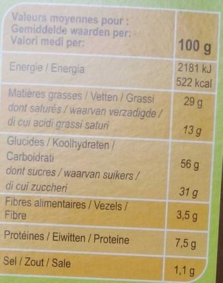 Cookies Choco Noisettes - Informazioni nutrizionali