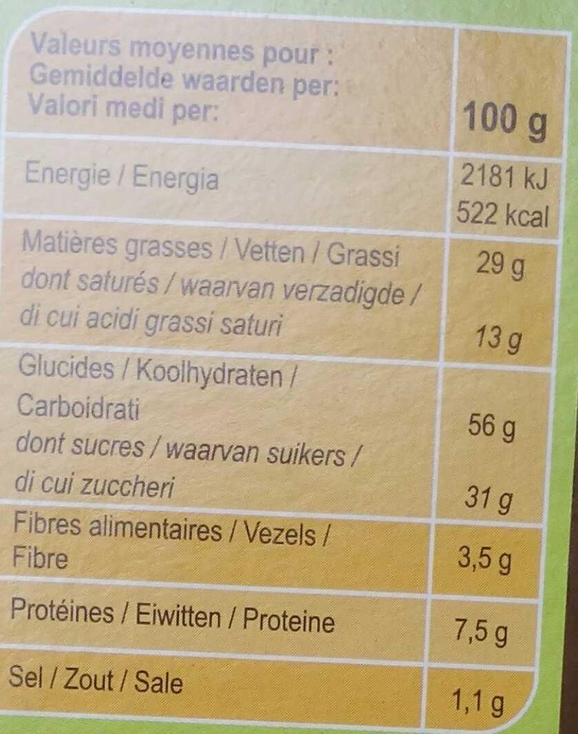 Cookies Chocolat Noisettes - Informazioni nutrizionali