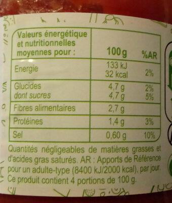 Pulpe de tomates de Provence - Información nutricional