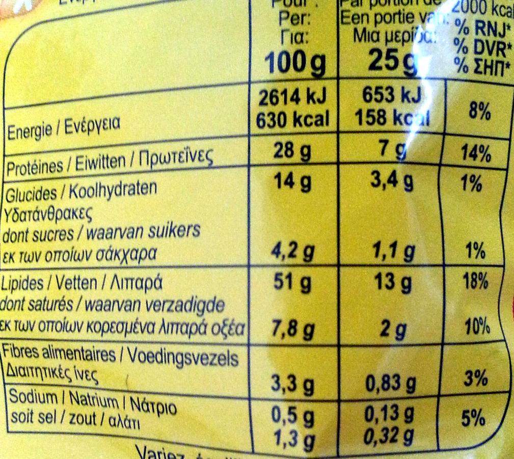 Cacahuètes Grillées Salées - Informations nutritionnelles