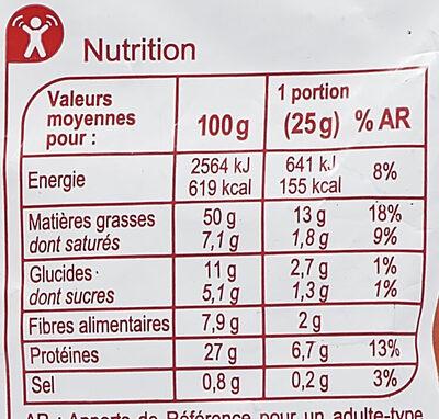 Cacahuètes Grillées Salées - Nutrition facts - fr
