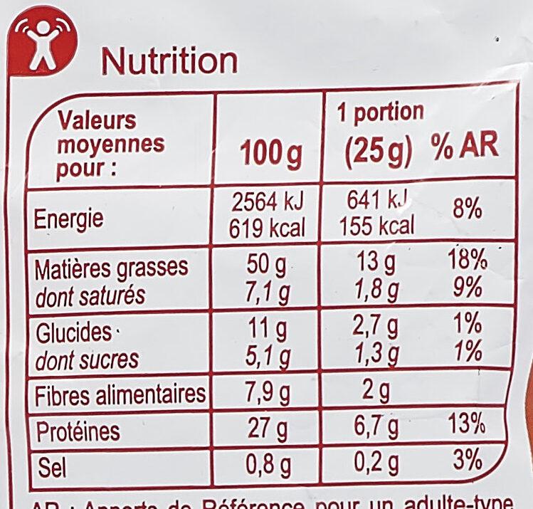 Cacahuètes Grillées Salées - Informations nutritionnelles - fr