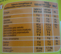 Huile de tournesol - Nutrition facts