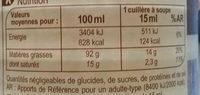 Huile d' arachide - Informations nutritionnelles
